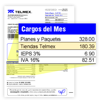 Requisitos Credito Telmex